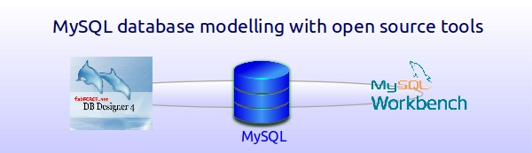 MySQL open source modelling tools